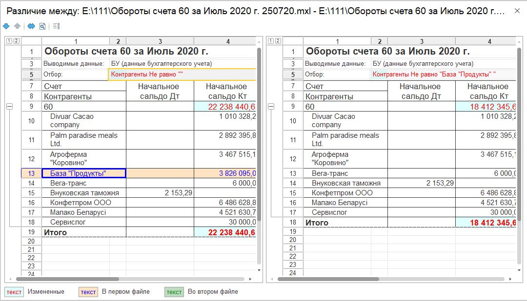 Сравнение таблиц