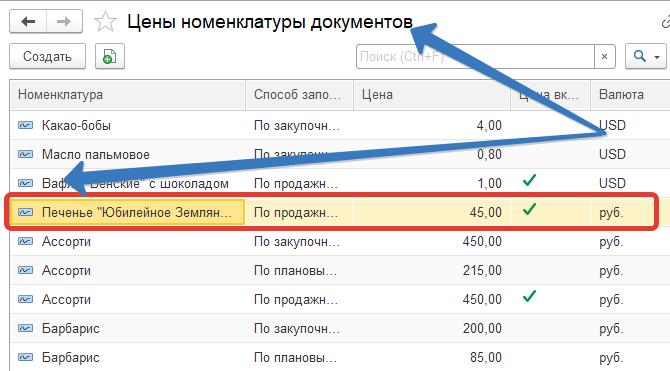 Цены номенклатуры документов